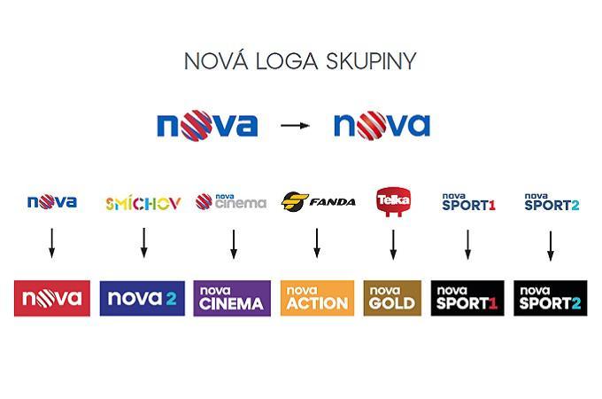Nova 2, Nova Action, Nova Gold. Staronové TV nahradí Smíchov, Fandu i Telku